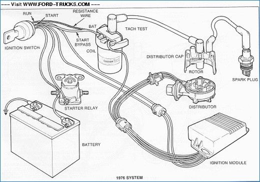 1973 ford bronco wiring diagram . This complete manual for