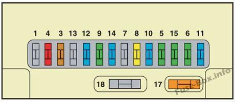 instrument panel fuse box diagram: citroen c3 (2007, 2008) | fuse box,  citroën c3, citroen  pinterest