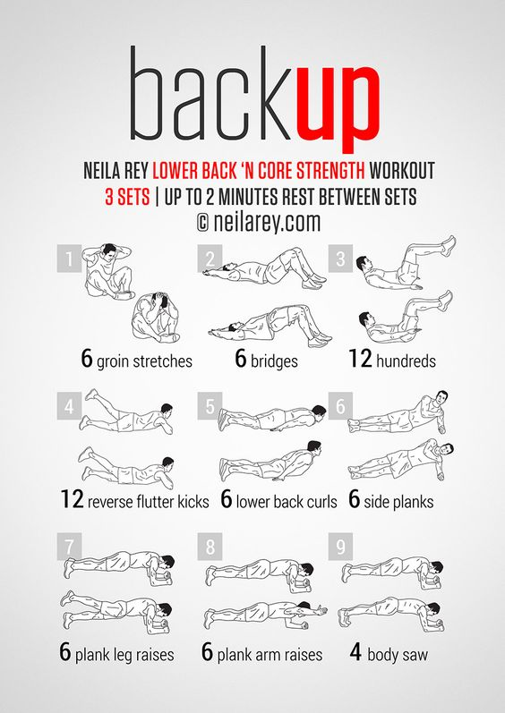 BackUp Workout / Lower Back And Core Strength - an entire printable routine!