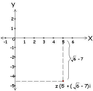 Bilangan Kompleks Rumus Contoh Soal Dan Jawaban Matematika Belajar