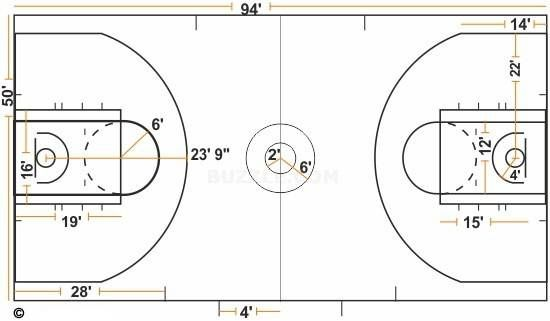 Dimensions In Sports Courts Fields Kabaddi Badminton Basketball Quickgs Co Basketball Court Measurements Outdoor Basketball Court Indoor Basketball Court