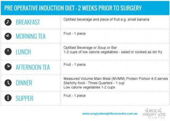 fast surgicl weight loss diet before surgury