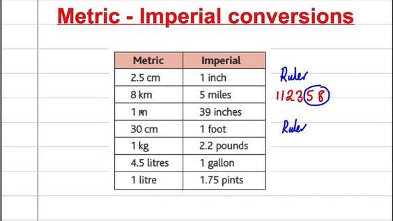 Gcse Maths Revision Compound Measures 3 Conversion Gcse