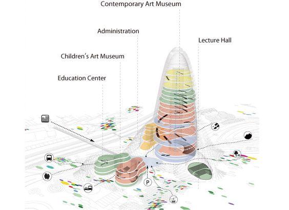 kengo kuma + associates: new taipei city museum of art