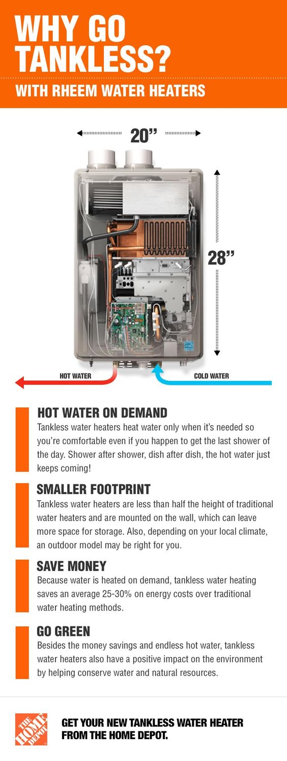 At The Home Depot We Think Less Is More Here We Introduce The Small Yet Powerful Rheem Tankless Water Heater It Home Remodeling Water Heater Home Repairs
