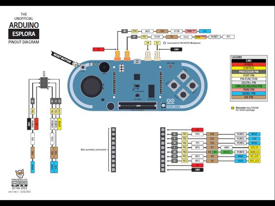 Arduino ESPLORA Full Pinout Diagram