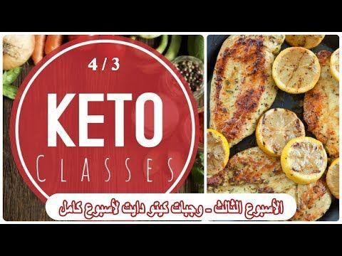 كيتو دايت الأسبوع الثالث وجبات كيتو دايت للاسبوع الثالث كيتو كلاسيك Youtube Keto Food Sausage