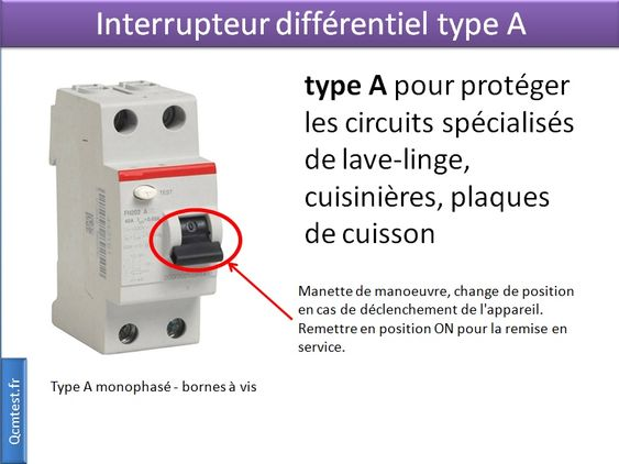 interrupteur differentiel électricité maison Pinterest