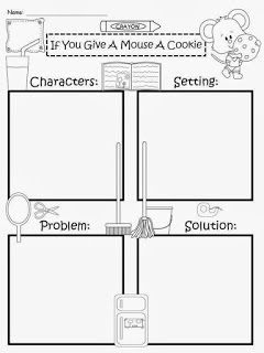 Free: If You Give A Mouse A Cookie (by Laura Numeroff) characters, setting, problem solution graphic organizer. For Educational Purposes Only...Not For Profit. Enjoy! Regina Davis aka Queen Chaos at Fairy Tales And Fiction By 2.