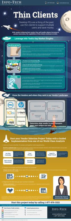 Vendor Landscape: Thin Client Infographic | Process Excellence ...