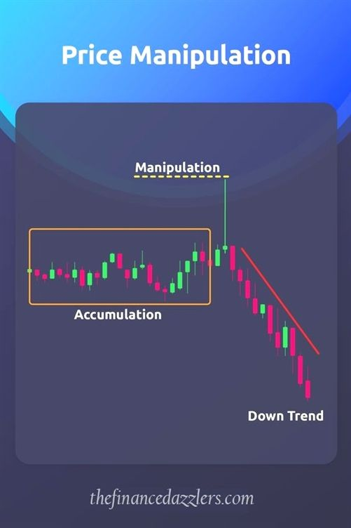 Forex Demystified Forex Trading For Beginners How To Start