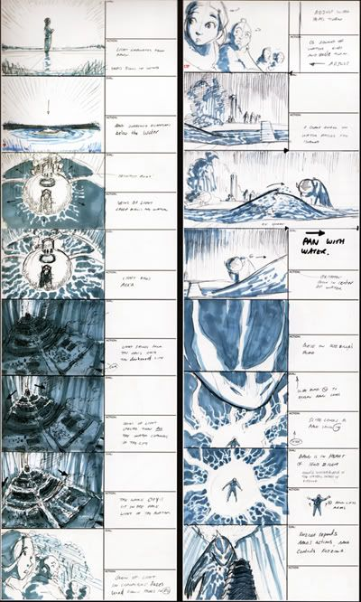 17 best images about Storyboard inspiration on Pinterest - visual storyboard