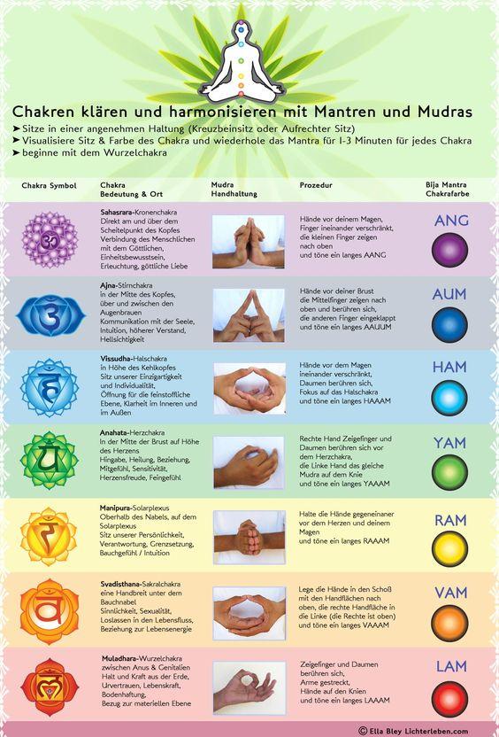 MIT Übungsanleitung Chakra Meditation mit Bija Mantra und Mudra für Anfänger & Spirit Yogis auf dem Lichterleben.comBLOG http://Lichterleben.com