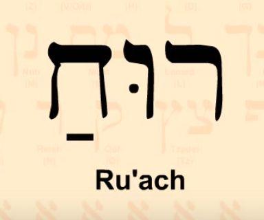 ruach hebrew image - Google Search