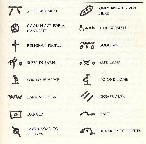 Hobo Signs from Riding the Rails: Teenagers on the Move ...