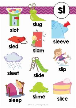 activities anchor charts and wall posters on pinterest. Black Bedroom Furniture Sets. Home Design Ideas