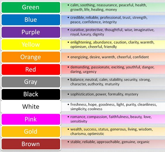 What Do The Colors Of The Mood Ring Mean With Mortagage