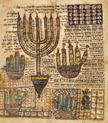 Image result for hanukkah ancient art