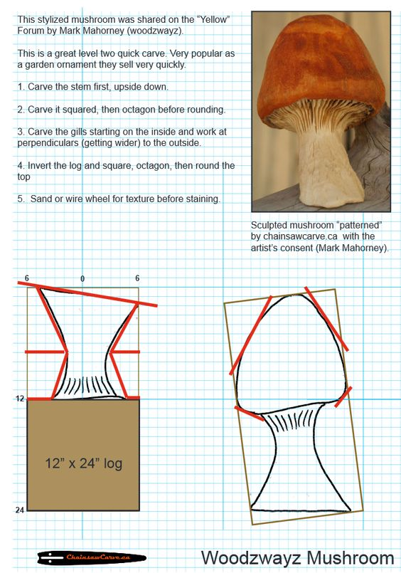 Carving mushrooms and chainsaw carvings on pinterest