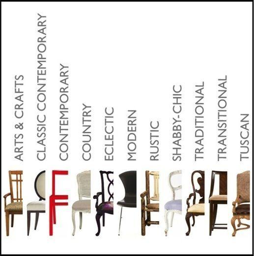 Home decor style guide