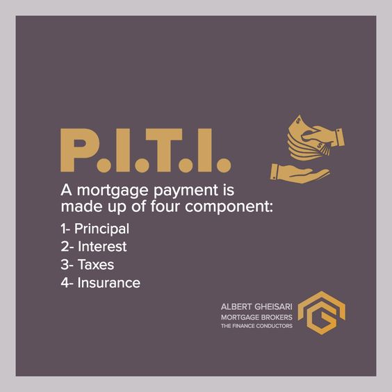 Pin By Pic2motion On Mortgage Tips Mortgage Tips Mortgage
