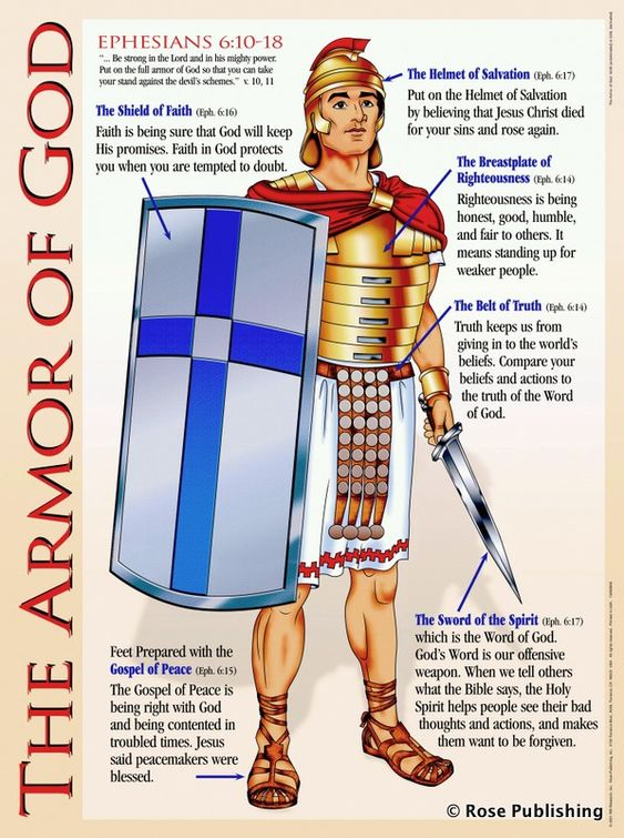 Armor of God - Ephesians 6:10-18 we had these posters in my elementary classrooms growing up: