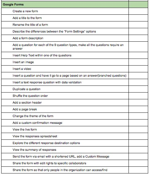 A Must Have Google Drive Checklist For Teachers Google Education Education Technology Teachers Educational Technology