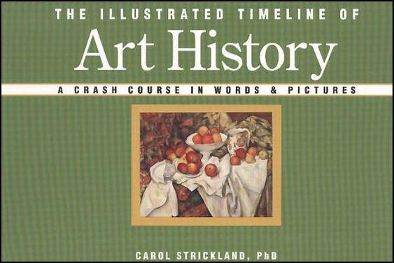 Illustrated Timeline of Art History