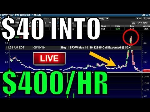40 Into 400 In One Hour Trading The S P 500 Live Trading Example
