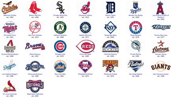 Baseball teams names list