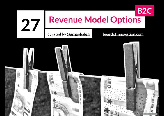 27 Revenue Model Options B2C