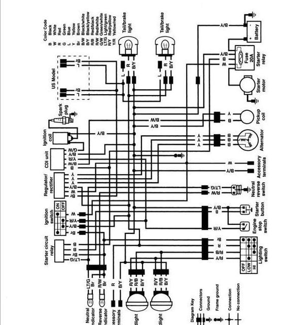 the following schematic is the wiring diagram of the kawasaki klr650  description from pictboard