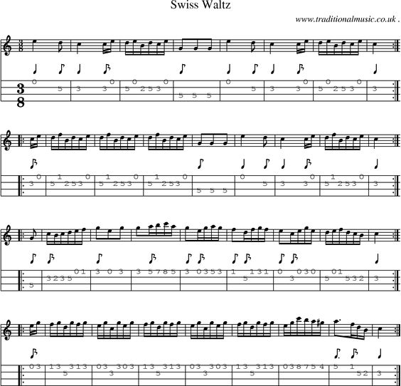 Mandolin mandolin tabs rock : Pinterest • The world's catalog of ideas