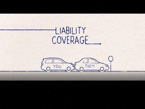 Auto Liability Insurance Is A Type Of Car Insurance Coverage
