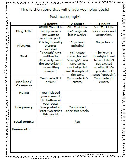 Think, Wonder, \ Teach Teaching with Technology School, 21st - resume grading rubric