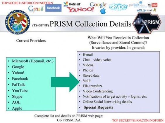 Programa secreto estaria forçando grandes companhias de tecnologia a entregar dados de seus serviços para o governo dos EUA.