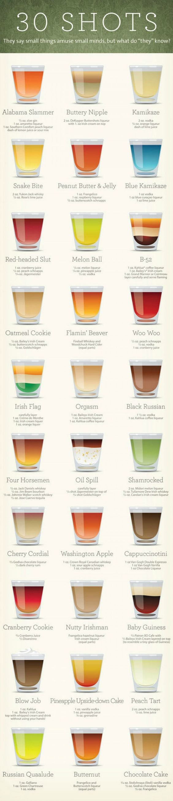 A Guide to 30 Different Delicious Shots You've Always Been Too Shy to Order  Foodbeast