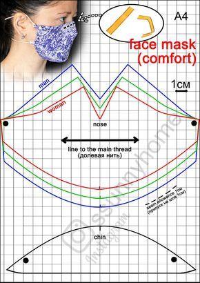 Os melhores moldes de mascarás de proteção de tecido Grátis