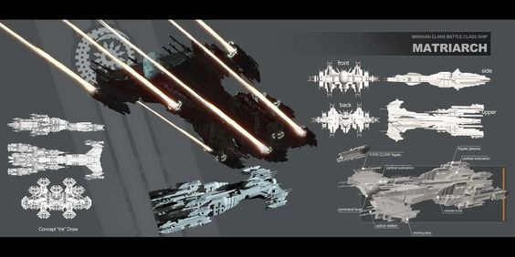 Concept of the Miraxan Clan  - Frigate Carrier Capital Ship  On the outer pylons…