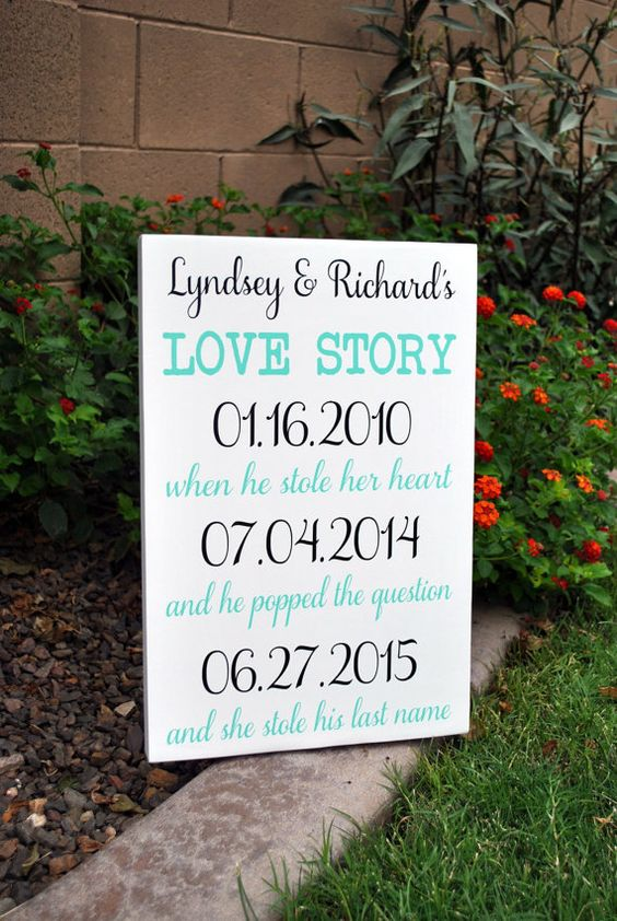 One Year Anniversary gift for by SignsToLiveBy on Etsy