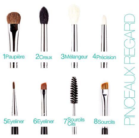 Guide pinceaux pour les yeux promo missgworld review - Pot pour pinceaux maquillage ...