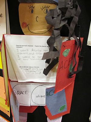 Foldable book report format, from blog series on foldables -- lots of examples, graphic organizers: