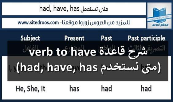 شرح قاعدة Verb To Have متى نستعمل Had Have Has Verb To Have Verb Subjects
