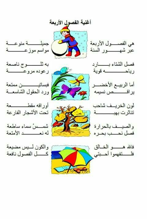 Pin By Mustapha Makhikh On اناشيد الاطفال Learning Arabic Arabic Worksheets Bard
