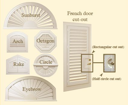 How To Cover Up Odd Shaped Windows Window Treatments