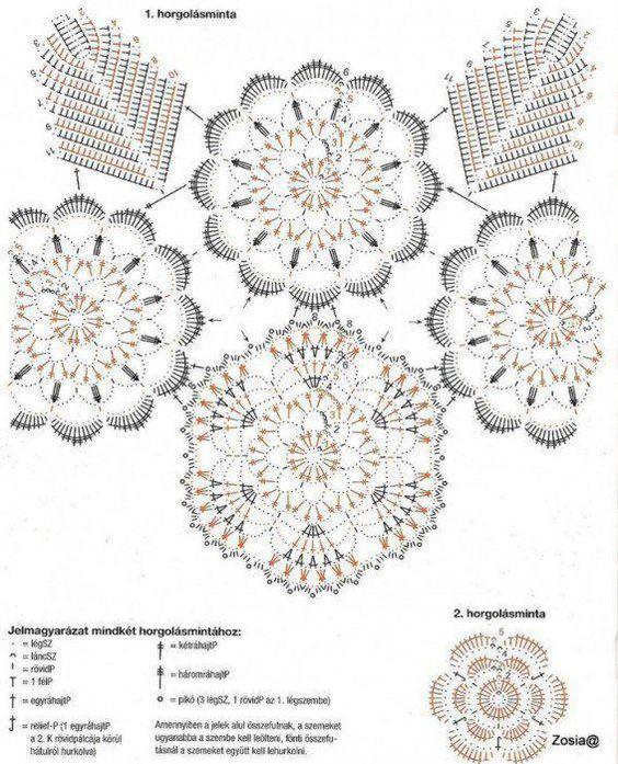 crochet doily free pattern | horgolt terítők | Pinterest | Patrones ...
