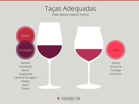 tacas-adequadas-vinhos-tintos