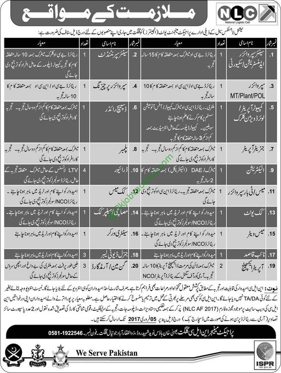 Nlc Engineering Unit Jobs National Logistics Cell Gilgit