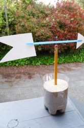 Activities: Forecast the Weather with a Weathervane: