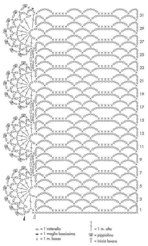 Stitch edge crochet pattern